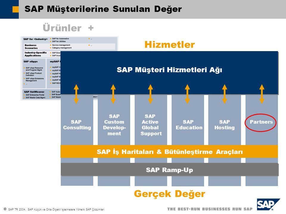  SAP TR 2004, SAP Küçük ve Orta Ölçekli İşletmelere Yönelik SAP Çözümleri SAP Müşterilerine Sunulan Değer Ürünler + SAP Consulting SAP Custom Develop- ment SAP Active Global Support SAP İş Haritaları & Bütünleştirme Araçları SAP Ramp-Up Gerçek Değer Hizmetler SAP Müşteri Hizmetleri Ağı SAP Education SAP Hosting Partners