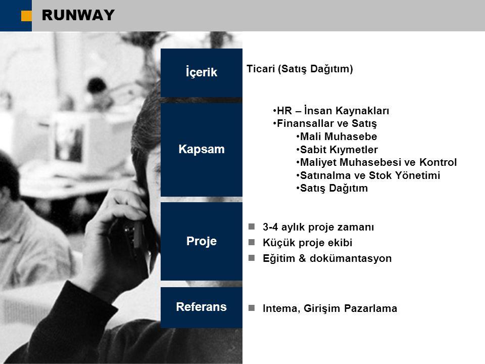  SAP TR 2004, SAP Küçük ve Orta Ölçekli İşletmelere Yönelik SAP Çözümleri RUNWAY  3-4 aylık proje zamanı  Küçük proje ekibi  Eğitim & dokümantasyon Ticari (Satış Dağıtım) Proje İçerik  Intema, Girişim Pazarlama Referans •HR – İnsan Kaynakları •Finansallar ve Satış •Mali Muhasebe •Sabit Kıymetler •Maliyet Muhasebesi ve Kontrol •Satınalma ve Stok Yönetimi •Satış Dağıtım Kapsam