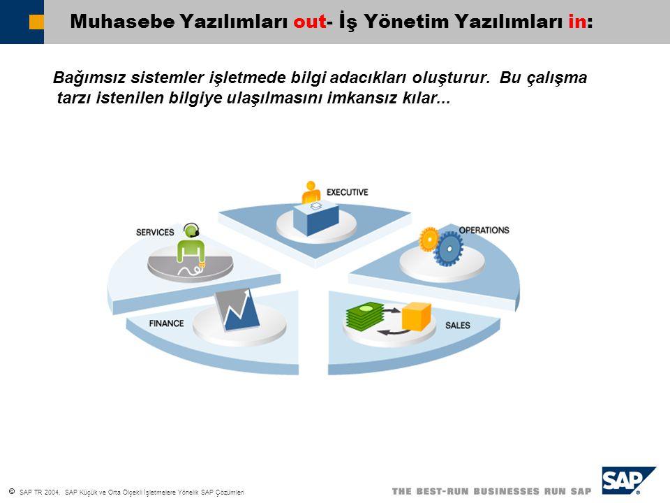  SAP TR 2004, SAP Küçük ve Orta Ölçekli İşletmelere Yönelik SAP Çözümleri EntegrasyonÇalışan Motivasyonu Global etkileşim Doğru Çözüm İş Performansınızı Olumlu Etkiler İş süreçleri üzerinde kontrol Üretim Satış Finans Servis