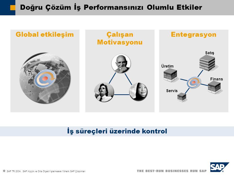  SAP TR 2004, SAP Küçük ve Orta Ölçekli İşletmelere Yönelik SAP Çözümleri Yöneticinin Döngüsü İş Modeli ve Strateji Belirlemek Hızlı Taktik Kararlar Vermek Paydaşların İkna Edilmesi Hızla Aksiyona Geçmek Hızlı Analiz Yapmak Amaç Belirlemek Bilgi Toplamak • İş Ortamı Analizi • SWOT Analizi Bilgi Toplamak Durum Gerektirdiğinde Seçilen İş Modeli ve Stratejiye göre Organize Olmak Yönetim Kontrol Değişim