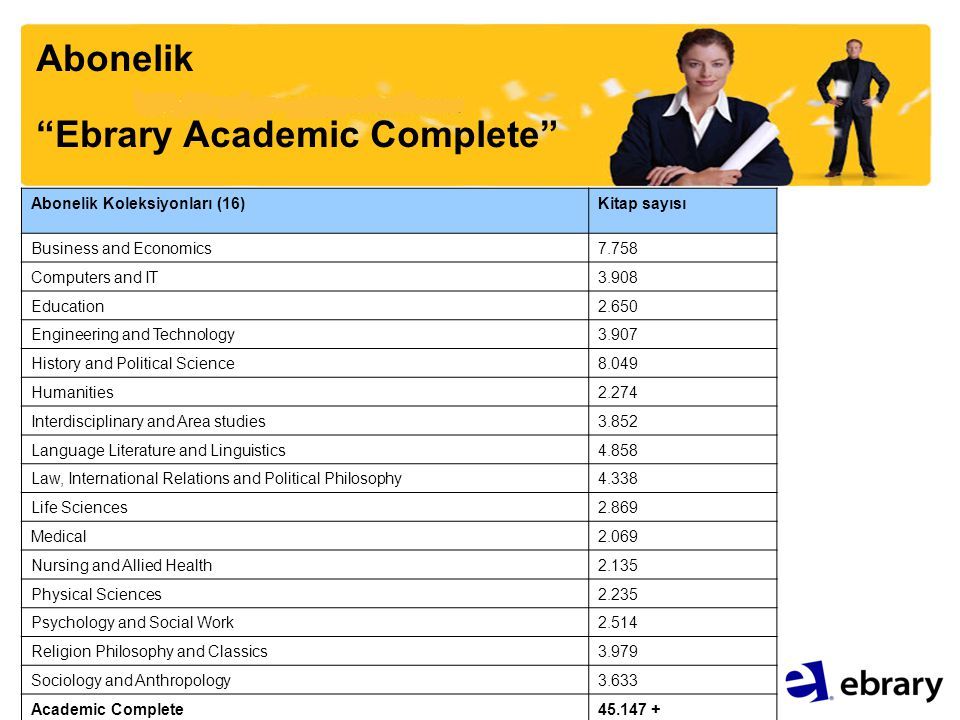 Abonelik Ebrary Academic Complete * Title count as of Jan.