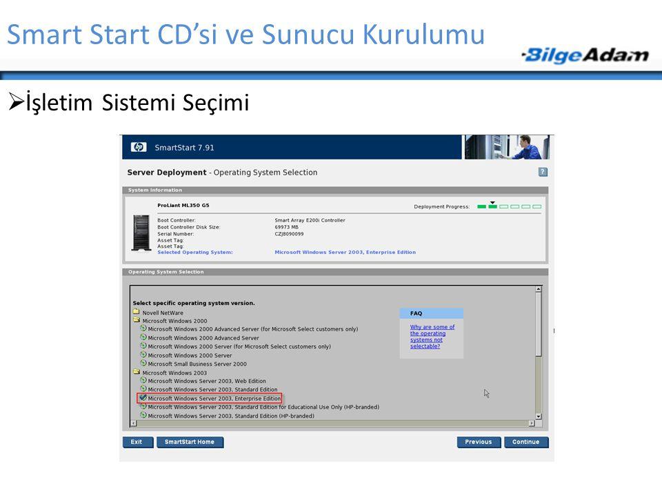 Smart Start CD'si ve Sunucu Kurulumu  İşletim Sistemi Seçimi