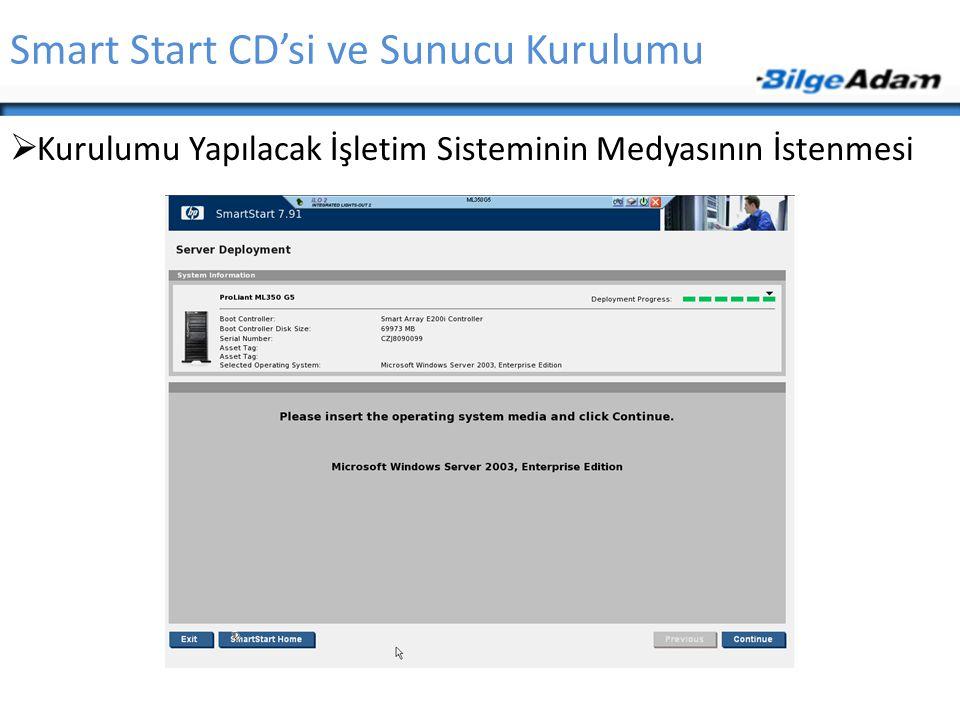 Smart Start CD'si ve Sunucu Kurulumu  Kurulumu Yapılacak İşletim Sisteminin Medyasının İstenmesi