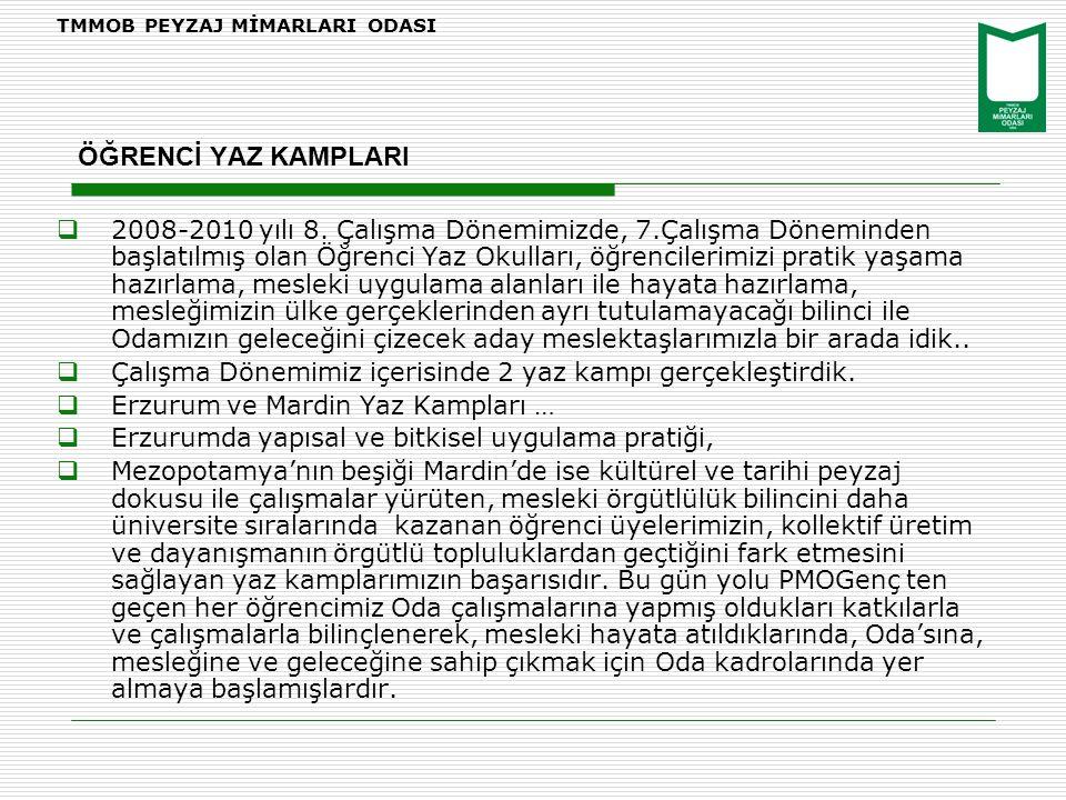 ÖĞRENCİ YAZ KAMPLARI  2008-2010 yılı 8.