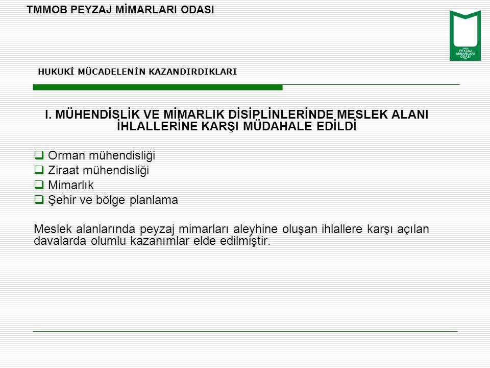 TMMOB PEYZAJ MİMARLARI ODASI I.