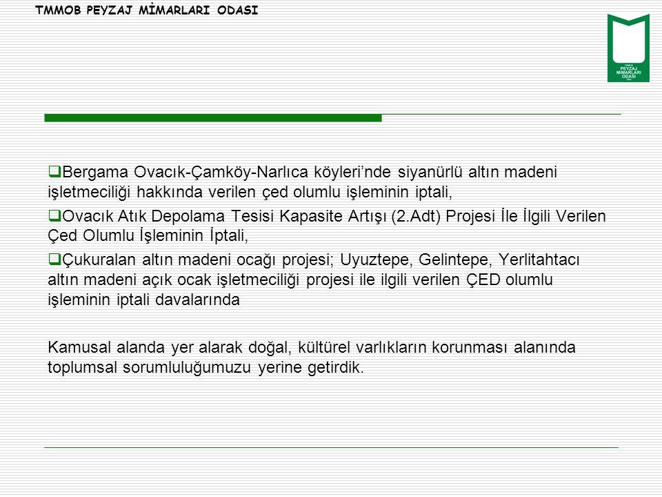  Bergama Ovacık-Çamköy-Narlıca köyleri'nde siyanürlü altın madeni işletmeciliği hakkında verilen çed olumlu işleminin iptali,  Ovacık Atık Depolama
