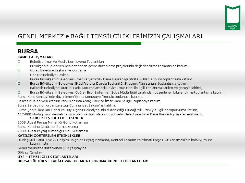 GENEL MERKEZ'e BAĞLI TEMSİLCİLİKLERİMİZİN ÇALIŞMALARI BURSA KAMU ÇALIŞMALARI  Belediye İmar Ve Meclis Komisyonu Toplantıları  Büyükşehir Belediyesi için hazırlanan çevre düzenleme projelerinin değerlendirme toplantısına katılım,  Gürsu Belediye Başkanı ile görüşme  Görükle Belediye Başkanı  Bursa Büyükşehir Belediyesi İmar ve Şehircilik Daire Başkanlığı Stratejik Plan sunum toplantısına katılım  Bursa Büyükşehir Belediyesi Etüd Projeler Dairesi Başkanlığı Stratejik Plan sunum toplantısına katılım,  Balıkesir Belediyesi Atatürk Parkı Koruma Amaçlı Revize İmar Planı ile ilgili toplantıya katılım ve görüş bildirimi,  Bursa Büyükşehir Belediyesi Coğrafi Bilgi Sistemleri Şube Müdürlüğü tarafından düzenlenen bilgilendirme toplantısına katılım, Bursa Kent Konseyi'nde düzenlenen 'Bursa Konuşuyor' konulu toplantıya katılım, Balıkesir Belediyesi Atatürk Parkı Koruma Amaçlı Revize İmar Planı ile ilgili toplantıya katılım, Bursa Barosu'nun organize ettiği Cumhuriyet Balosu'na katılım, Bursa Şehir Plancıları Odası ve Büyükşehir Belediyesi'nin düzenlediği Uludağ Milli Parkı'yla ilgili sempozyuma katılım, 1/25000 Uludağ uzun devreli gelişim planı ile ilgili olarak Büyükşehir Belediyesi İmar Daire Başkanlığı ziyaret edilmiştir, GERÇEKLEŞTİRİLEN ETKİNLİK 2008 Ulusal Peyzaj Mimarlığı Günü kutlaması Bursa Kentine Çözümler Sempozyumu 2009 Ulusal Peyzaj Mimarlığı Günü kutlaması KATILIM GÖSTERİLEN ETKİNLİKLER Uludağ Milli Parkı 1.ve 2.