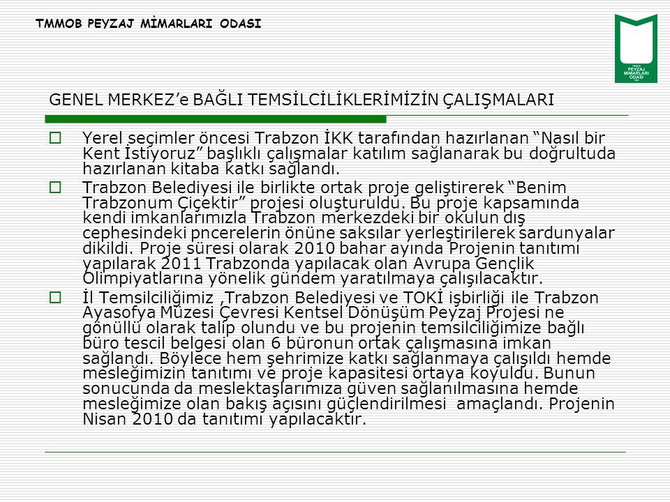 GENEL MERKEZ'e BAĞLI TEMSİLCİLİKLERİMİZİN ÇALIŞMALARI  Yerel seçimler öncesi Trabzon İKK tarafından hazırlanan Nasıl bir Kent İstiyoruz başlıklı çalışmalar katılım sağlanarak bu doğrultuda hazırlanan kitaba katkı sağlandı.