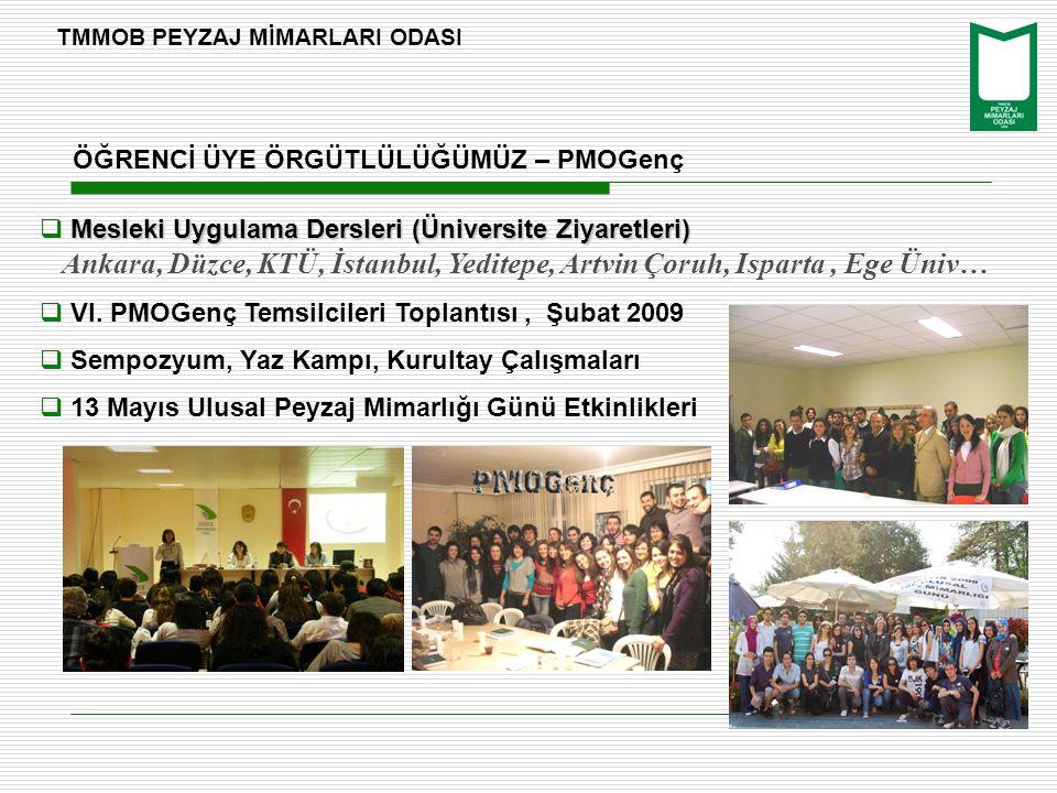TMMOB PEYZAJ MİMARLARI ODASI ÖĞRENCİ ÜYE ÖRGÜTLÜLÜĞÜMÜZ – PMOGenç Mesleki Uygulama Dersleri (Üniversite Ziyaretleri)  Mesleki Uygulama Dersleri (Üniversite Ziyaretleri) Ankara, Düzce, KTÜ, İstanbul, Yeditepe, Artvin Çoruh, Isparta, Ege Üniv…  VI.