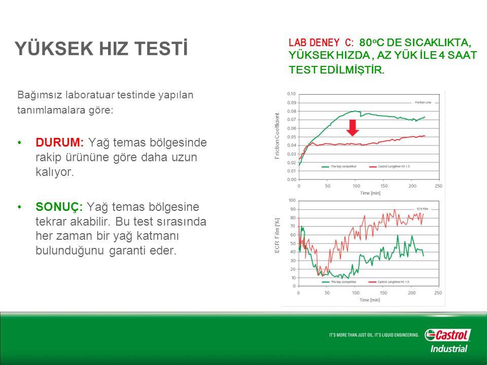 YÜKSEK HIZ TESTİ Bağımsız laboratuar testinde yapılan tanımlamalara göre: •DURUM: Yağ temas bölgesinde rakip ürününe göre daha uzun kalıyor. •SONUÇ: Y