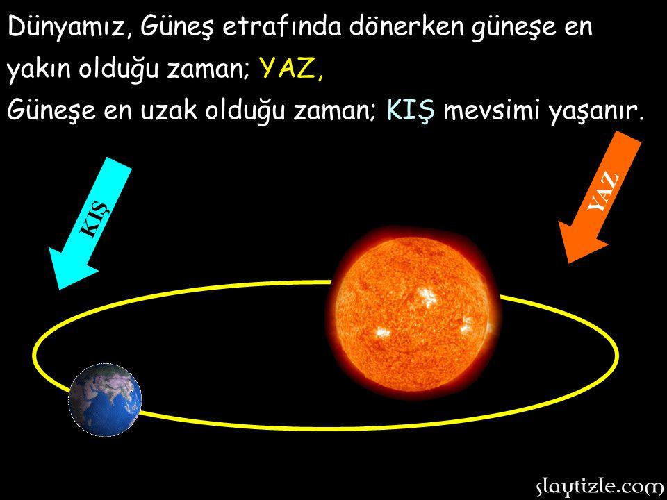 Dünyamız, Güneş etrafındaki turu 365 gün 6 saatte tamamlamaktadır. Biz buna 1 YIL deriz. Dünyamız, Güneş etrafındaki turu 365 gün 6 saatte tamamlamakt