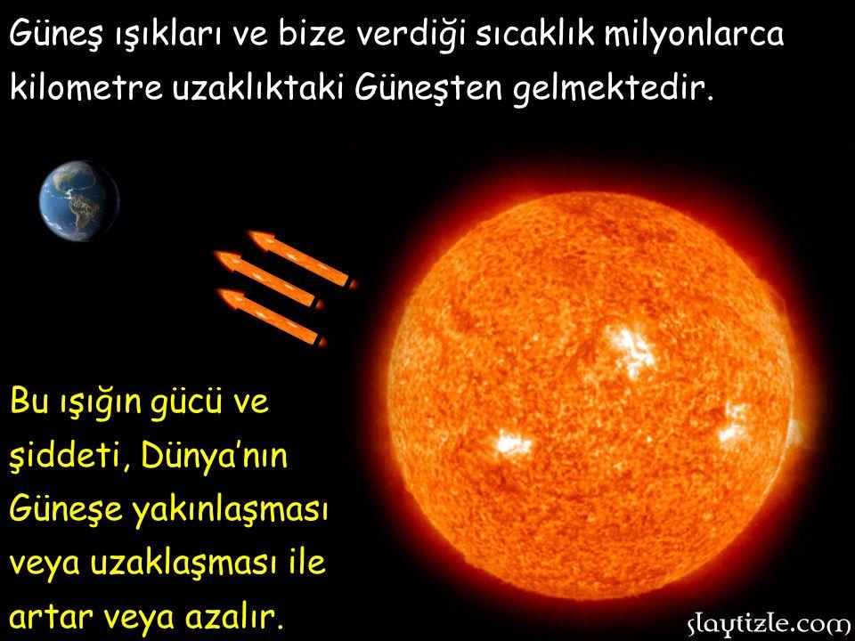 Dünyamızın yaşam alanı olabilmesini sağlayan birinci faktör GÜNEŞ'tir. Güneş ışığı ve sıcaklığı olmadan Dünya'da yaşam devam edemez. Dünyamızın yaşam