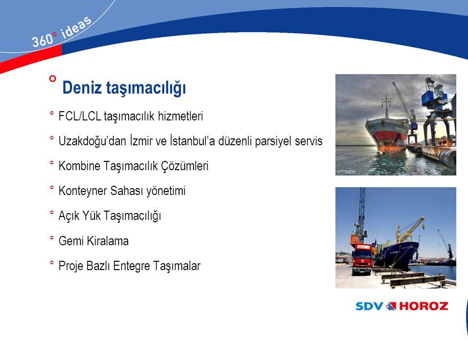 ° Deniz taşımacılığı °FCL/LCL taşımacılık hizmetleri °Uzakdoğu'dan İzmir ve İstanbul'a düzenli parsiyel servis °Kombine Taşımacılık Çözümleri °Konteyn