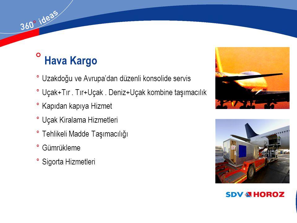 ° Hava Kargo °Uzakdoğu ve Avrupa'dan düzenli konsolide servis °Uçak+Tır. Tır+Uçak. Deniz+Uçak kombine taşımacılık °Kapıdan kapıya Hizmet °Uçak Kiralam