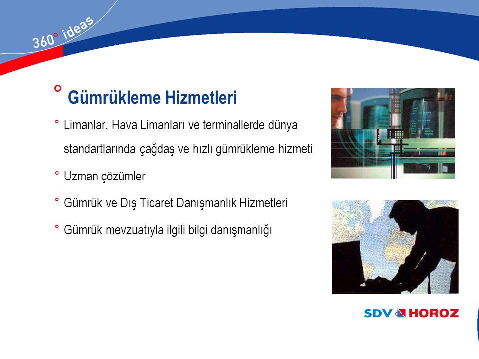 ° Gümrükleme Hizmetleri °Limanlar, Hava Limanları ve terminallerde dünya standartlarında çağdaş ve hızlı gümrükleme hizmeti °Uzman çözümler °Gümrük ve