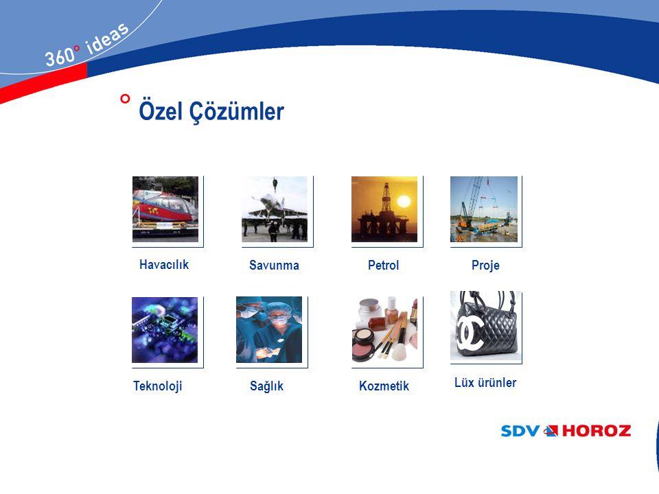 Sağlık ° Özel Çözümler Petrol Havacılık Teknoloji SavunmaKozmetik Lüx ürünler Proje
