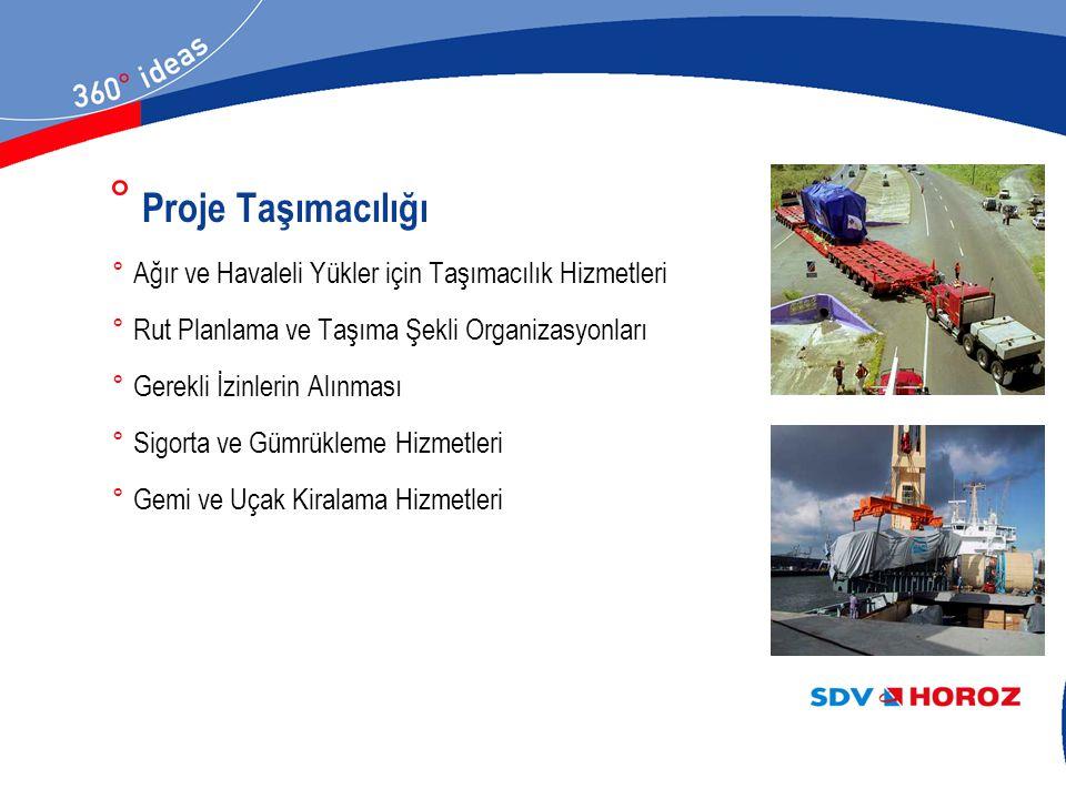 ° Proje Taşımacılığı °Ağır ve Havaleli Yükler için Taşımacılık Hizmetleri °Rut Planlama ve Taşıma Şekli Organizasyonları °Gerekli İzinlerin Alınması °