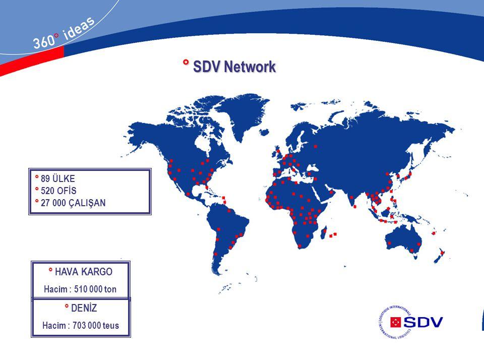 ° SDV Network ° ° 89 ÜLKE ° ° 520 OFİS ° ° 27 000 ÇALIŞAN ° ° HAVA KARGO Hacim : 510 000 ton ° ° DENİZ Hacim : 703 000 teus