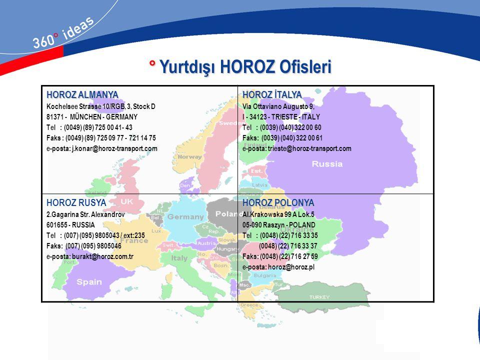 ° Yurtdışı HOROZ Ofisleri HOROZ ALMANYA Kochelsee Strasse 10/RGB, 3, Stock D 81371 - MÜNCHEN - GERMANY Tel : (0049) (89) 725 00 41- 43 Faks : (0049) (