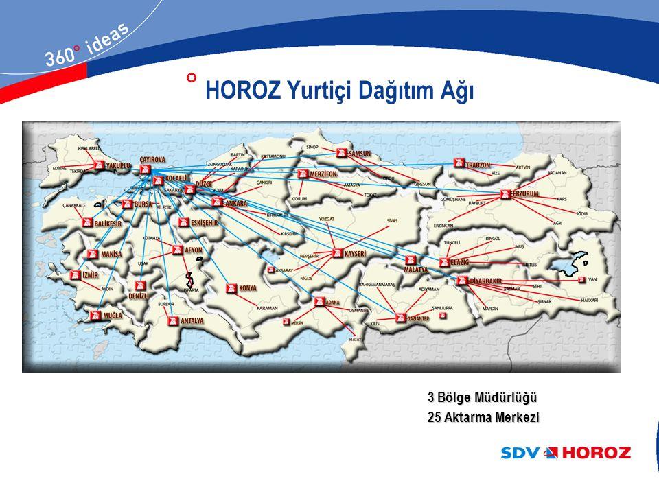 ° HOROZ Yurtiçi Dağıtım Ağı 3 Bölge Müdürlüğü 25 Aktarma Merkezi