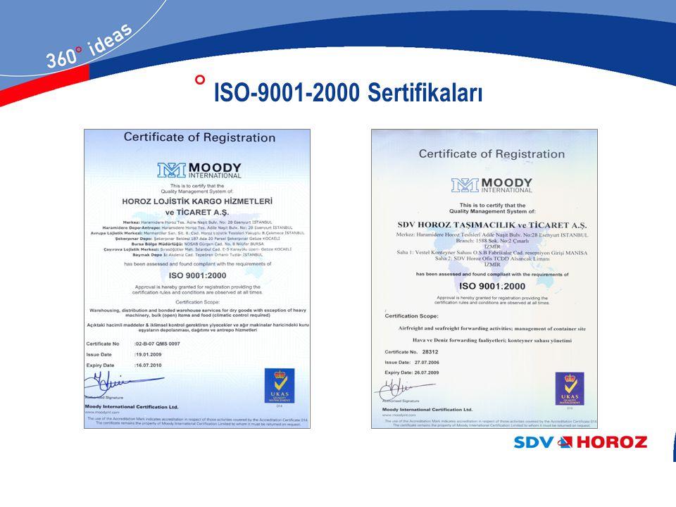 ° ISO-9001-2000 Sertifikaları