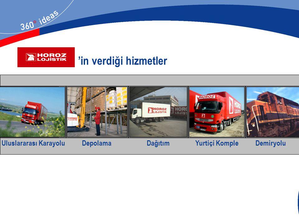 Uluslararası Karayolu Uluslararası Karayolu Yurtiçi Komple DemiryoluDağıtımDepolama 'in verdiği hizmetler