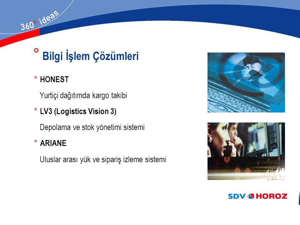 ° Bilgi İşlem Çözümleri ° HONEST Yurtiçi dağıtımda kargo takibi ° LV3 (Logistics Vision 3) Depolama ve stok yönetimi sistemi ° ARIANE Uluslar arası yü