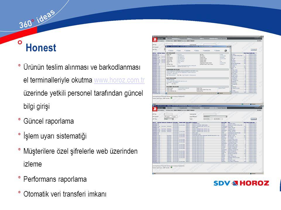 °Ürünün teslim alınması ve barkodlanması el terminalleriyle okutma www.horoz.com.tr üzerinde yetkili personel tarafından güncel bilgi girişiwww.horoz.