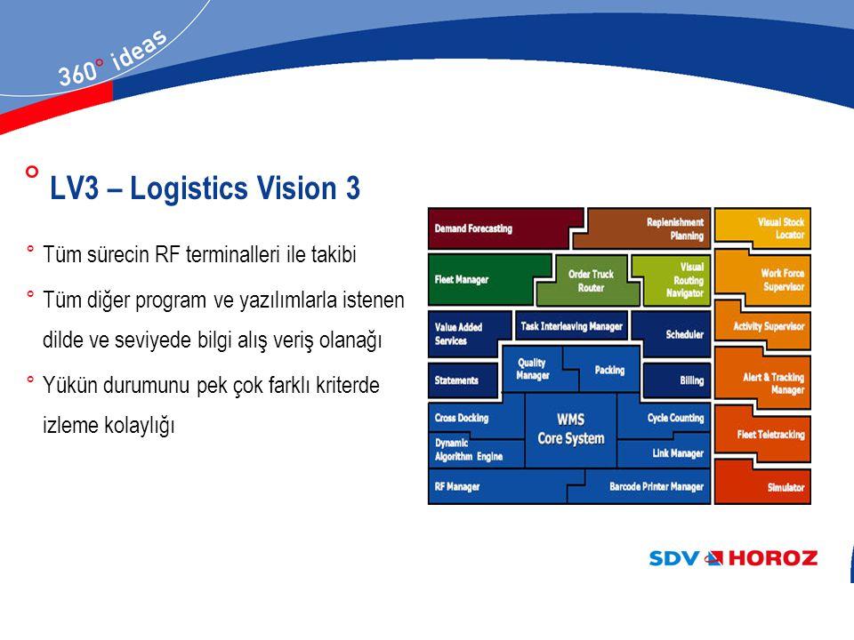 ° LV3 – Logistics Vision 3 °Tüm sürecin RF terminalleri ile takibi °Tüm diğer program ve yazılımlarla istenen dilde ve seviyede bilgi alış veriş olana
