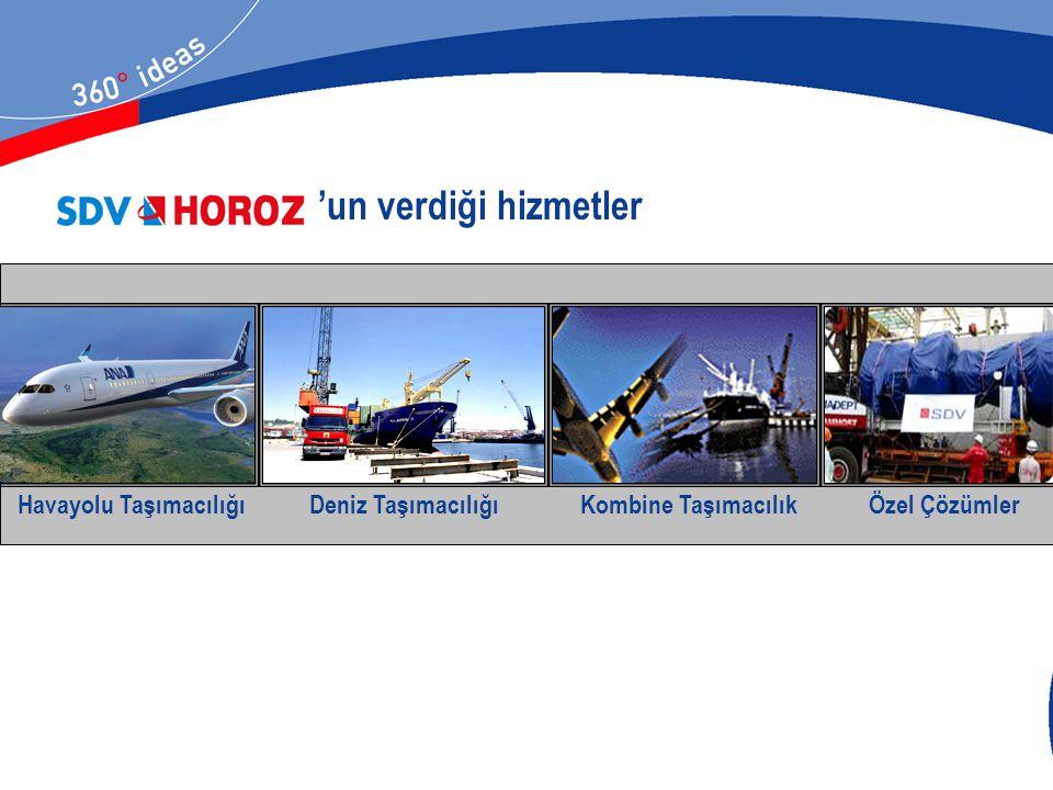 Havayolu Taşımacılığı Deniz Taşımacılığı Deniz Taşımacılığı Özel Çözümler Kombine Taşımacılık 'un verdiği hizmetler