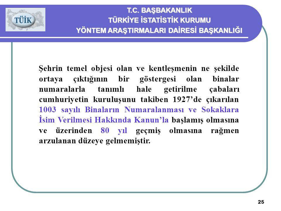 25 T.C.