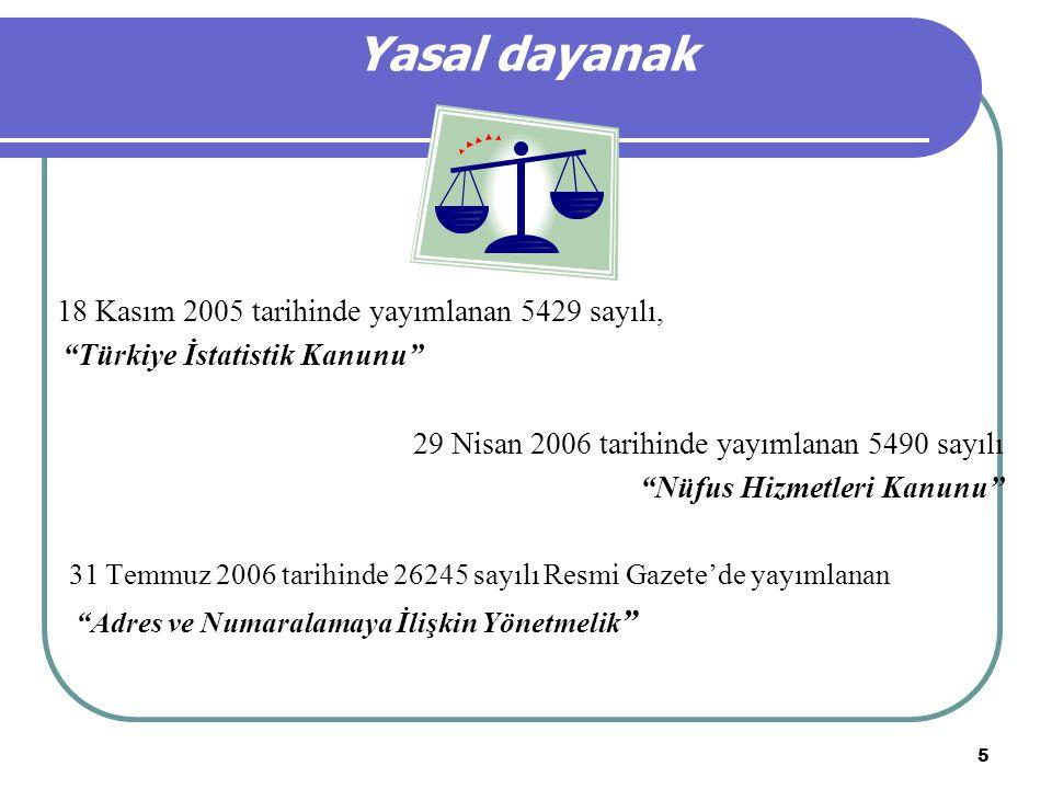 5 Yasal dayanak 18 Kasım 2005 tarihinde yayımlanan 5429 sayılı, Türkiye İstatistik Kanunu 29 Nisan 2006 tarihinde yayımlanan 5490 sayılı Nüfus Hizmetleri Kanunu 31 Temmuz 2006 tarihinde 26245 sayılı Resmi Gazete'de yayımlanan Adres ve Numaralamaya İlişkin Yönetmelik