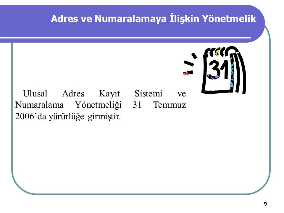 9  Ulusal Adres Kayıt Sistemi ve Numaralama Yönetmeliği 31 Temmuz 2006'da yürürlüğe girmiştir.