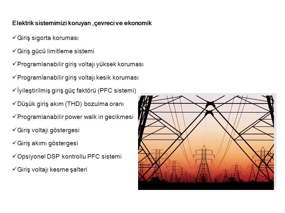 Elektrik sistemimizi koruyan,çevreci ve ekonomik  Giriş sigorta koruması  Giriş gücü limitleme sistemi  Programlanabilir giriş voltajı yüksek korum