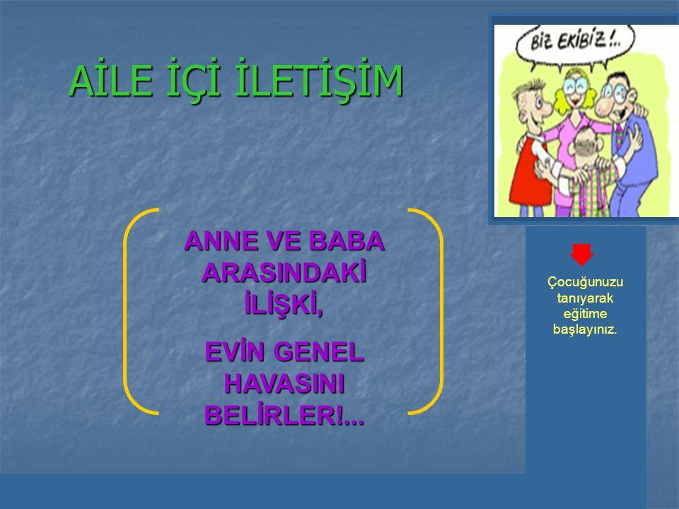 www.rehberlikportali.com © Hayat Rehberiniz AİLE İÇİ İLETİŞİM Çocuğunuzu tanıyarak eğitime başlayınız.