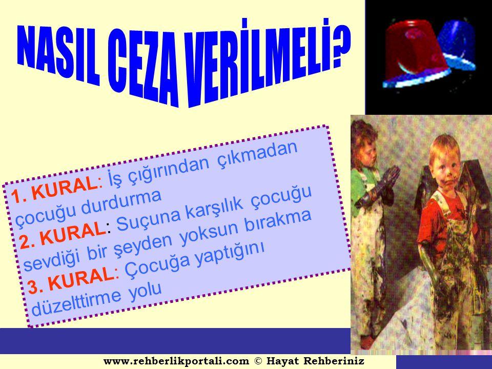 www.rehberlikportali.com © Hayat Rehberiniz 1.KURAL: İş çığırından çıkmadan çocuğu durdurma 2.