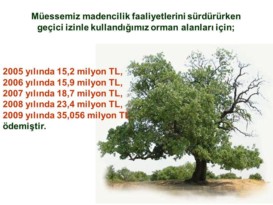 Müessemiz madencilik faaliyetlerini sürdürürken geçici izinle kullandığımız orman alanları için; 2005 yılında 15,2 milyon TL, 2006 yılında 15,9 milyon