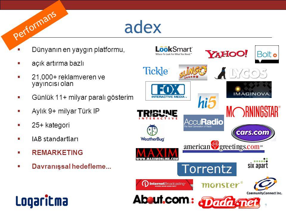 2008 ekim adex  Dünyanın en yaygın platformu,  açık artırma bazlı  21,000+ reklamveren ve yayıncısı olan  Günlük 11+ milyar paralı gösterim  Aylı