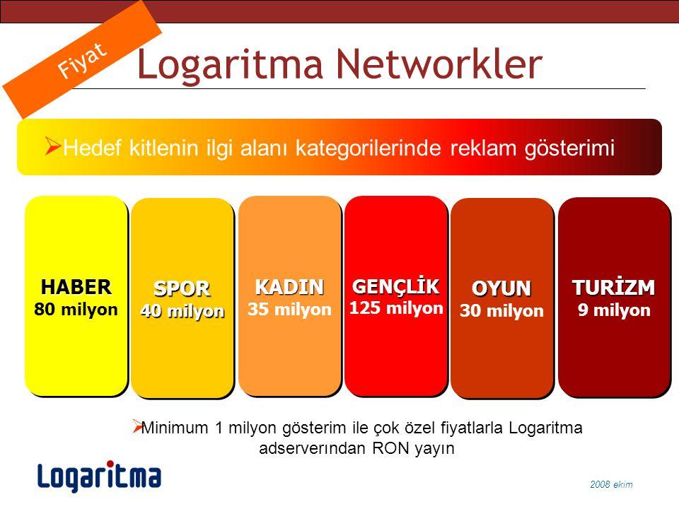 2008 ekim Logaritma Networkler HABER 80 milyonHABER SPOR 40 milyon SPOR KADIN 35 milyonKADIN TURİZM 9 milyonTURİZM  Hedef kitlenin ilgi alanı kategor