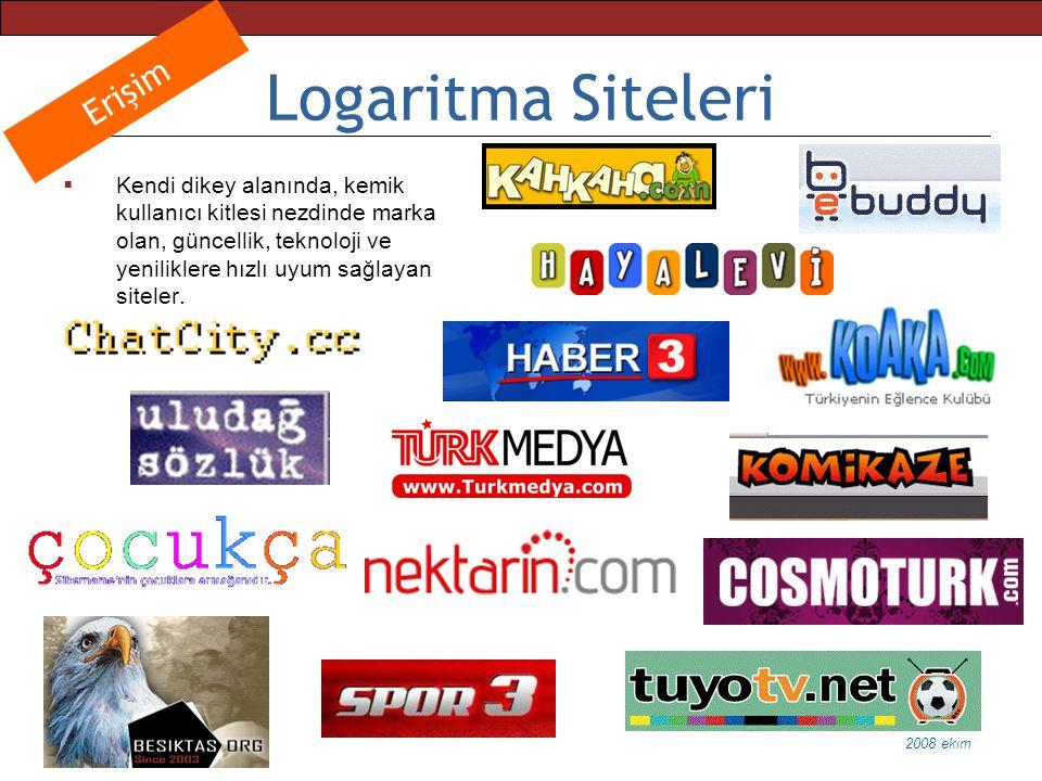 2008 ekim Sosyal Networkte Reklam Her bir arkadaşının ortalama arkadaş adedi 150 DUYGU bir Facebook üyesi...