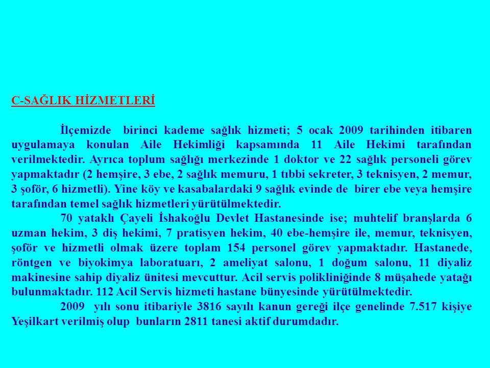 C-SAĞLIK HİZMETLERİ İlçemizde birinci kademe sağlık hizmeti; 5 ocak 2009 tarihinden itibaren uygulamaya konulan Aile Hekimliği kapsamında 11 Aile Heki
