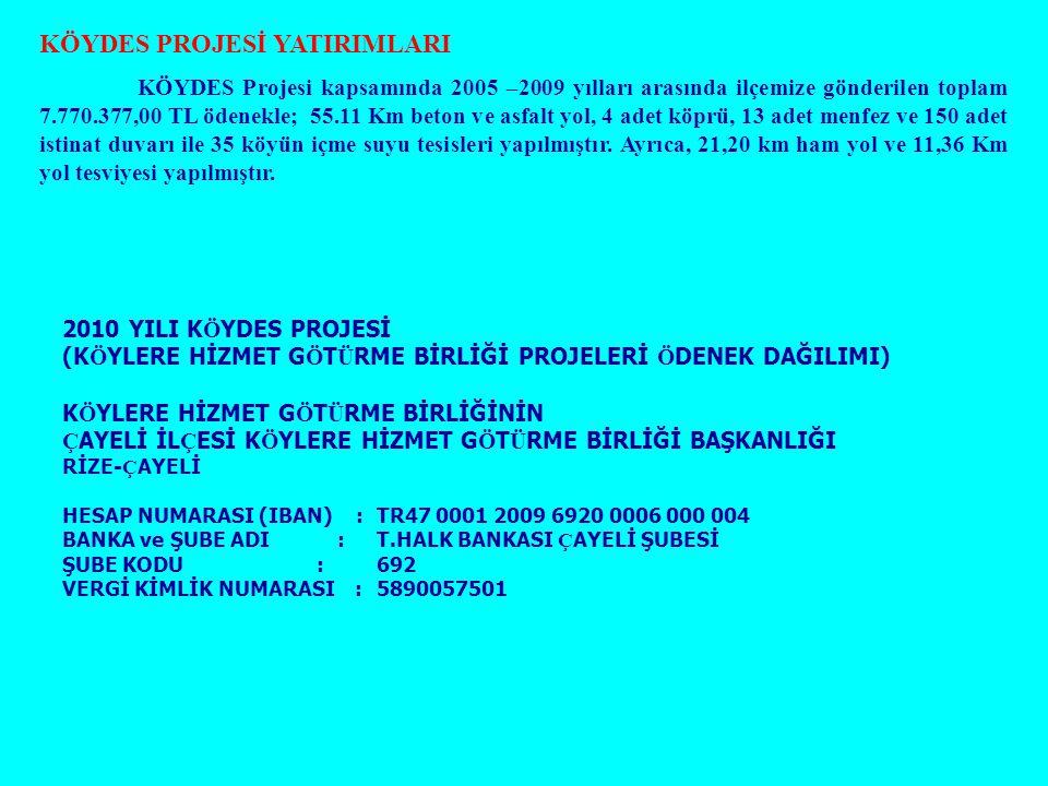 KÖYDES PROJESİ YATIRIMLARI KÖYDES Projesi kapsamında 2005 –2009 yılları arasında ilçemize gönderilen toplam 7.770.377,00 TL ödenekle; 55.11 Km beton v