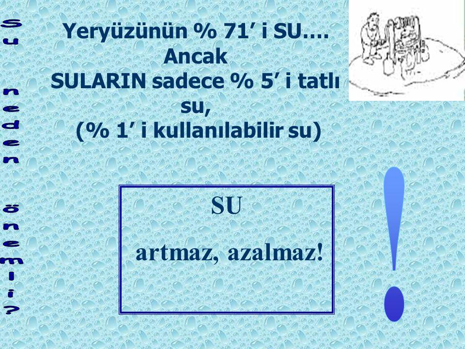 Yeryüzünün % 71' i SU…. Ancak SULARIN sadece % 5' i tatlı su, (% 1' i kullanılabilir su) SU artmaz, azalmaz!