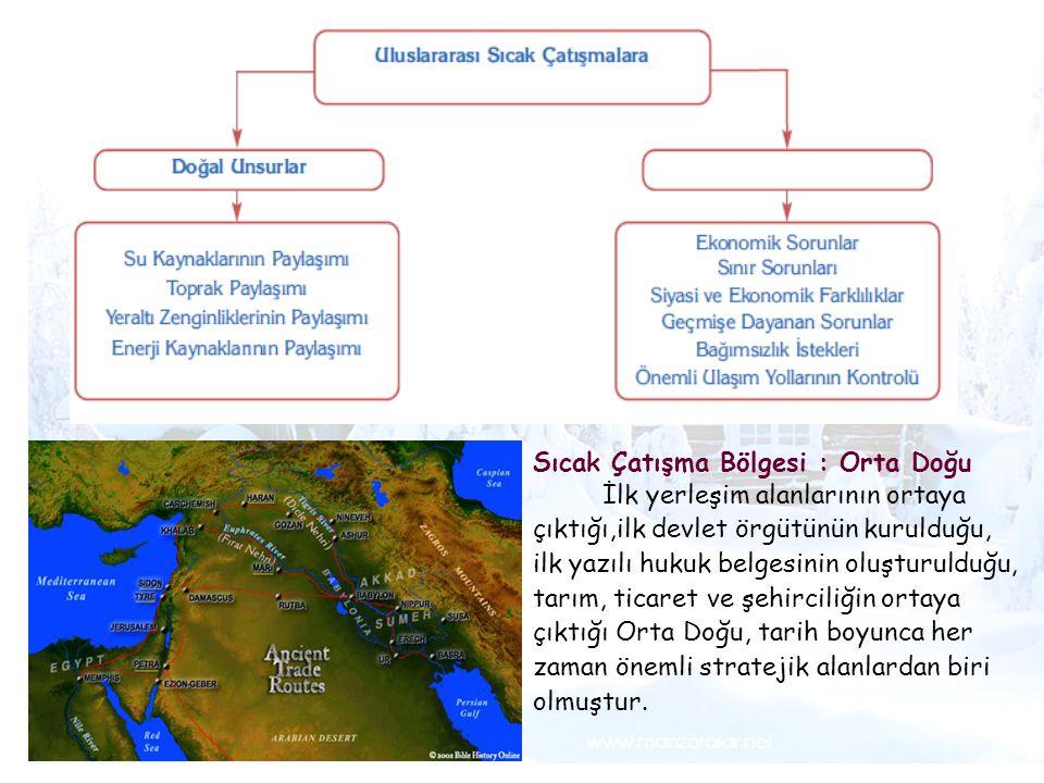 1 Şanghay Sıcak Çatışma Bölgesi : Orta Doğu İlk yerleşim alanlarının ortaya çıktığı,ilk devlet örgütünün kurulduğu, ilk yazılı hukuk belgesinin oluştu