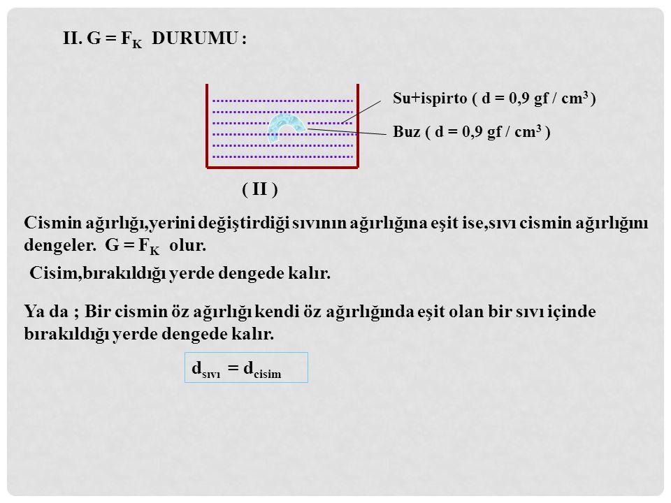 II. G = F K DURUMU : Su+ispirto ( d = 0,9 gf / cm 3 ) Buz ( d = 0,9 gf / cm 3 ) Cismin ağırlığı,yerini değiştirdiği sıvının ağırlığına eşit ise,sıvı c