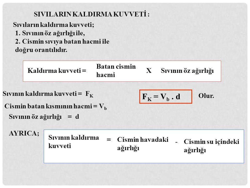 SIVILARIN KALDIRMA KUVVETİ : Sıvıların kaldırma kuvveti; 1. Sıvının öz ağırlığı ile, 2. Cismin sıvıya batan hacmi ile doğru orantılıdır. Kaldırma kuvv