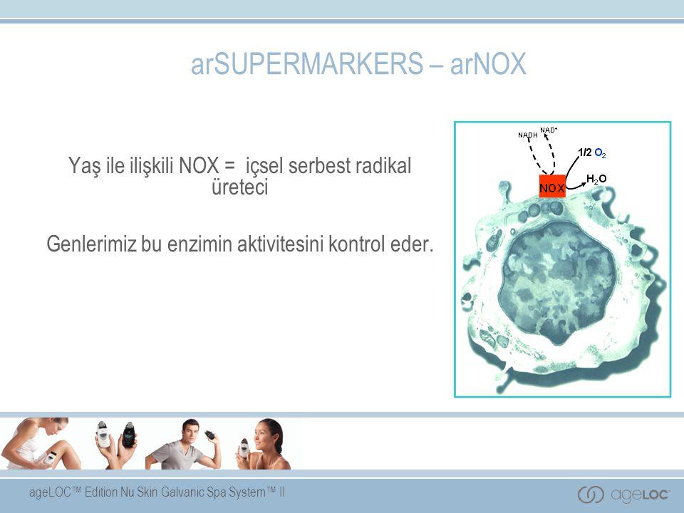 ageLOC™ Edition Nu Skin Galvanic Spa System™ II arSUPERMARKERS – arNOX Yaş ile ilişkili NOX = içsel serbest radikal üreteci Genlerimiz bu enzimin aktivitesini kontrol eder.