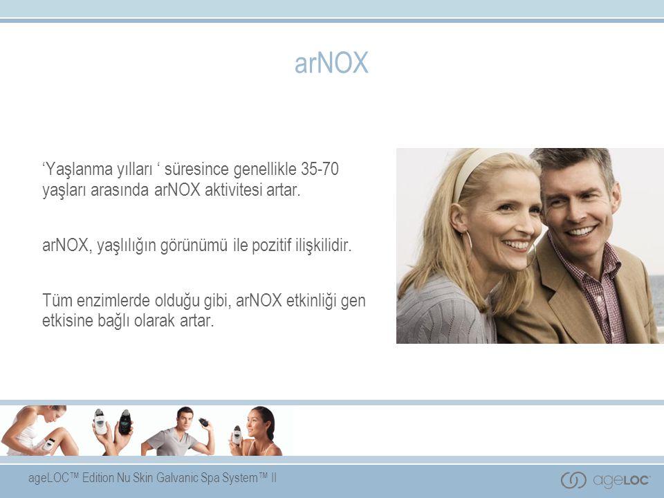 ageLOC™ Edition Nu Skin Galvanic Spa System™ II arNOX 'Yaşlanma yılları ' süresince genellikle 35-70 yaşları arasında arNOX aktivitesi artar. arNOX, y