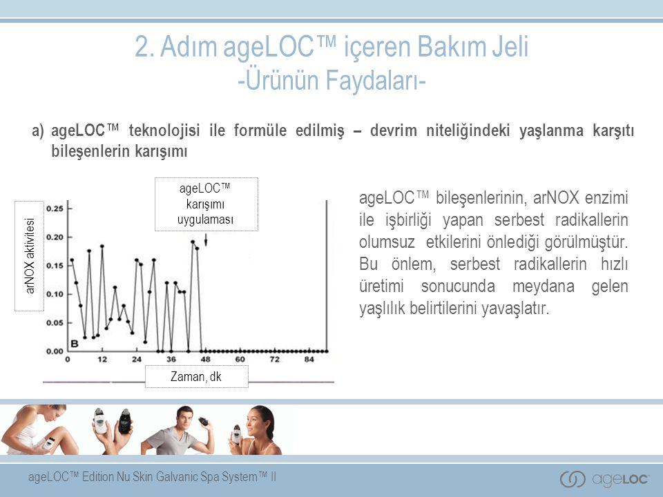 ageLOC™ Edition Nu Skin Galvanic Spa System™ II ageLOC™ bileşenlerinin, arNOX enzimi ile işbirliği yapan serbest radikallerin olumsuz etkilerini önlediği görülmüştür.