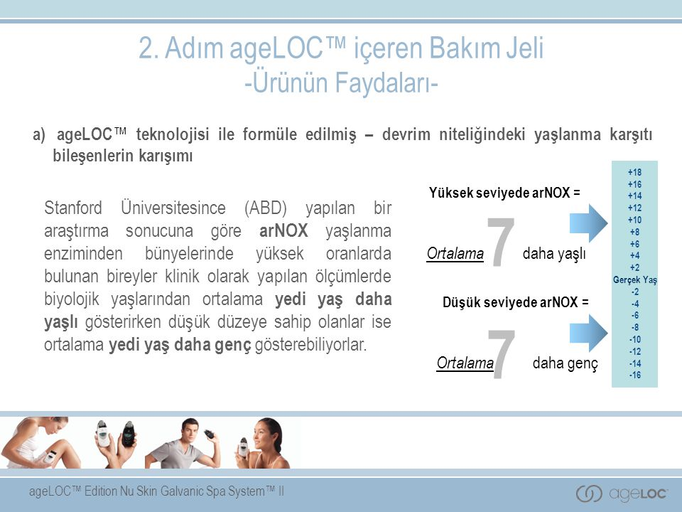 ageLOC™ Edition Nu Skin Galvanic Spa System™ II a) ageLOC ™ teknolojisi ile formüle edilmiş – devrim niteliğindeki yaşlanma karşıtı bileşenlerin karışımı 2.